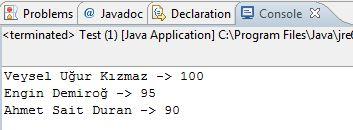 Java Generics: Tanım ve Yöntemler